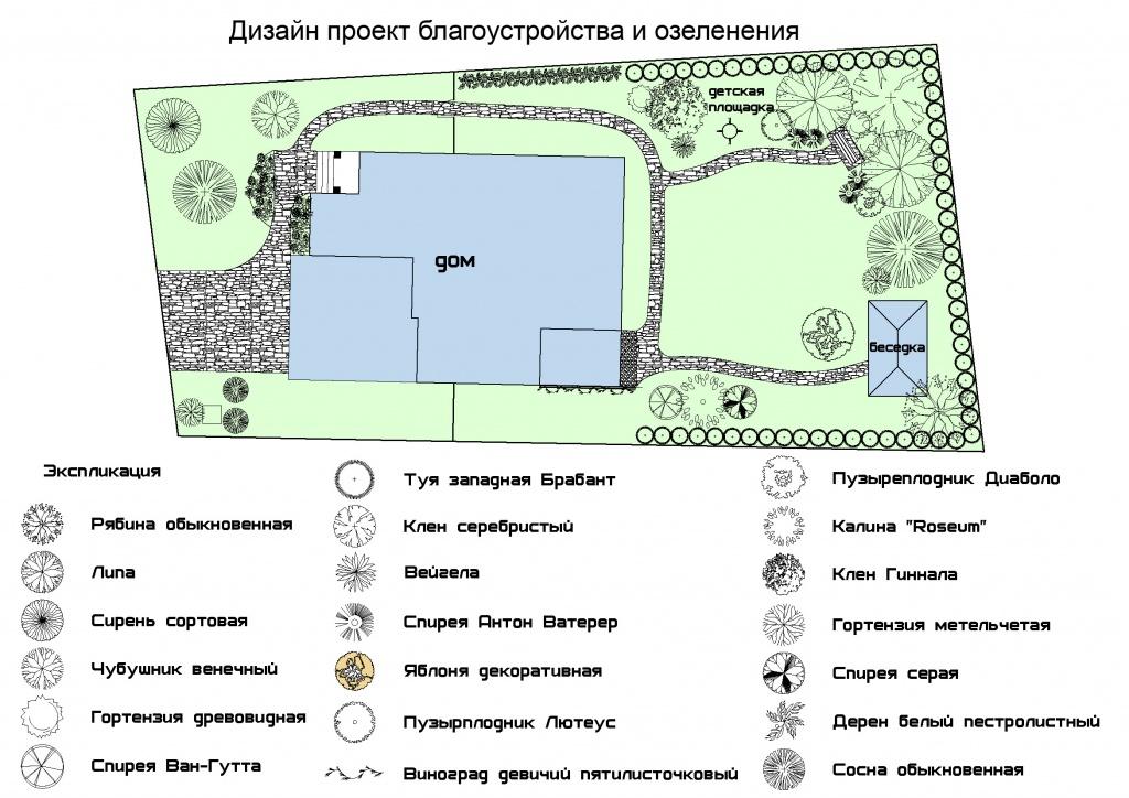 Дизайн проект благоустройства и озеленения
