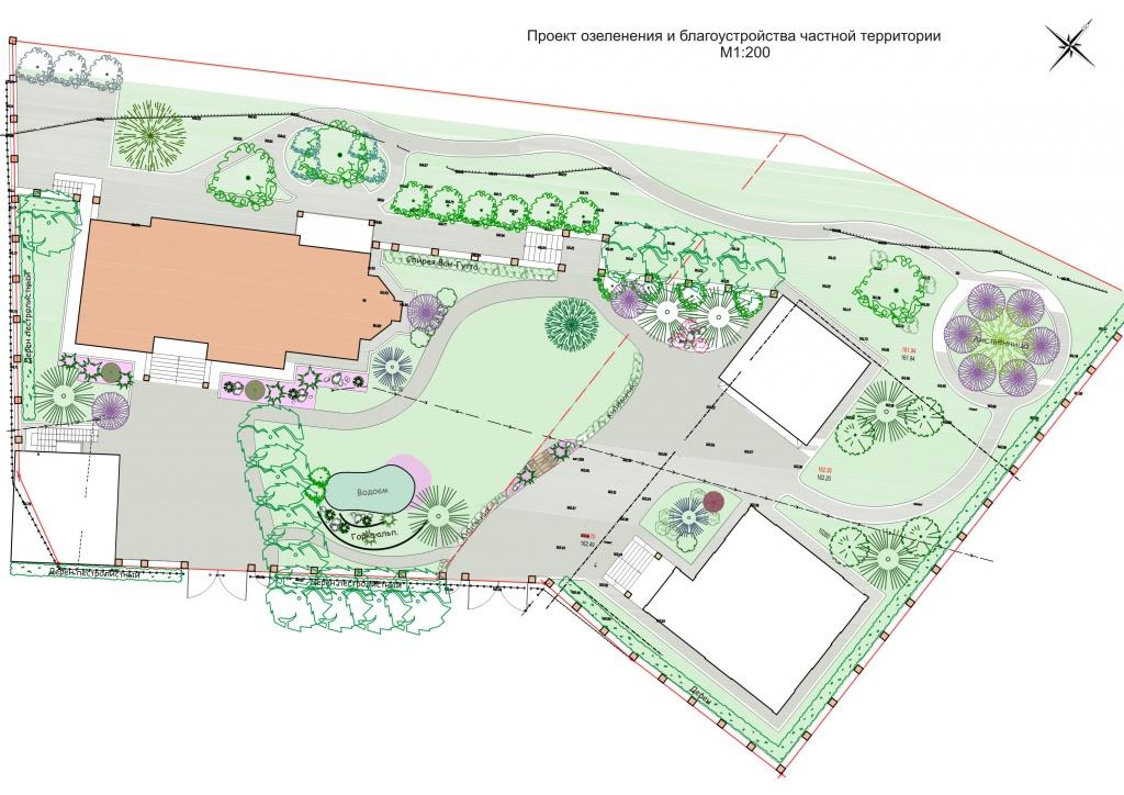 Проект озеленения и благоустройства частной территории
